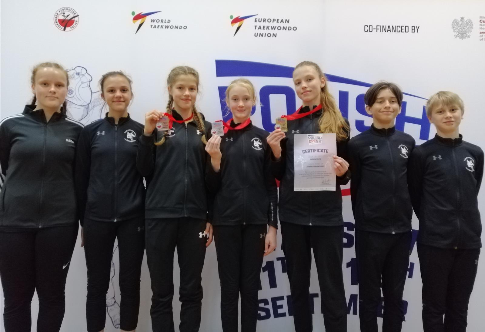 Read more about the article Puchar Świata – Polish Open 2021